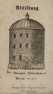 Narrenturm 1786